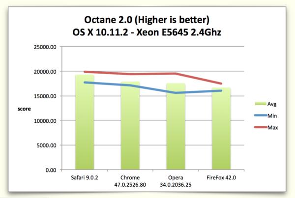 Osx_octane2