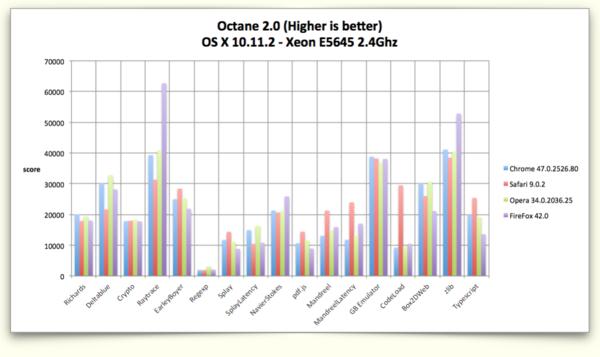 Osx_octane2_detail