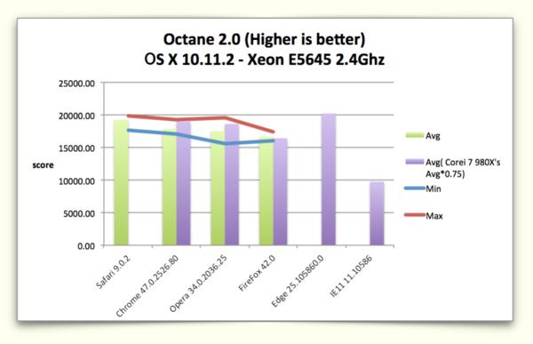 Osx_winconvert_octane2