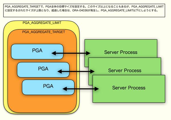 Pgas_processes2_2